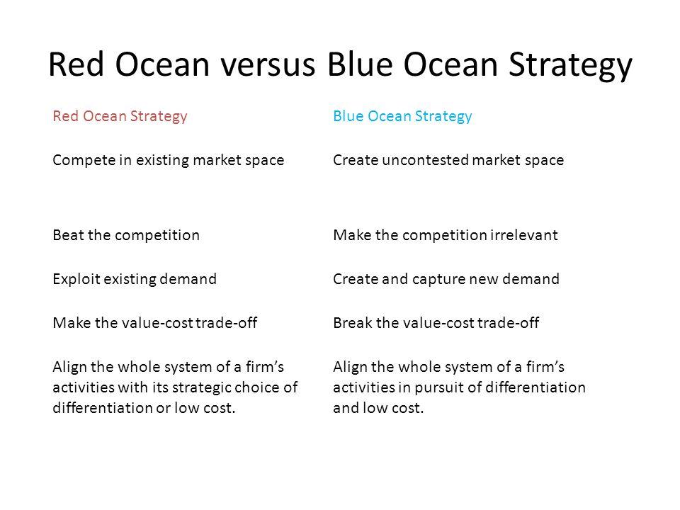 Red Ocean versus Blue Ocean Strategy Red Ocean StrategyBlue Ocean Strategy Compete in existing market spaceCreate uncontested market space Beat the co
