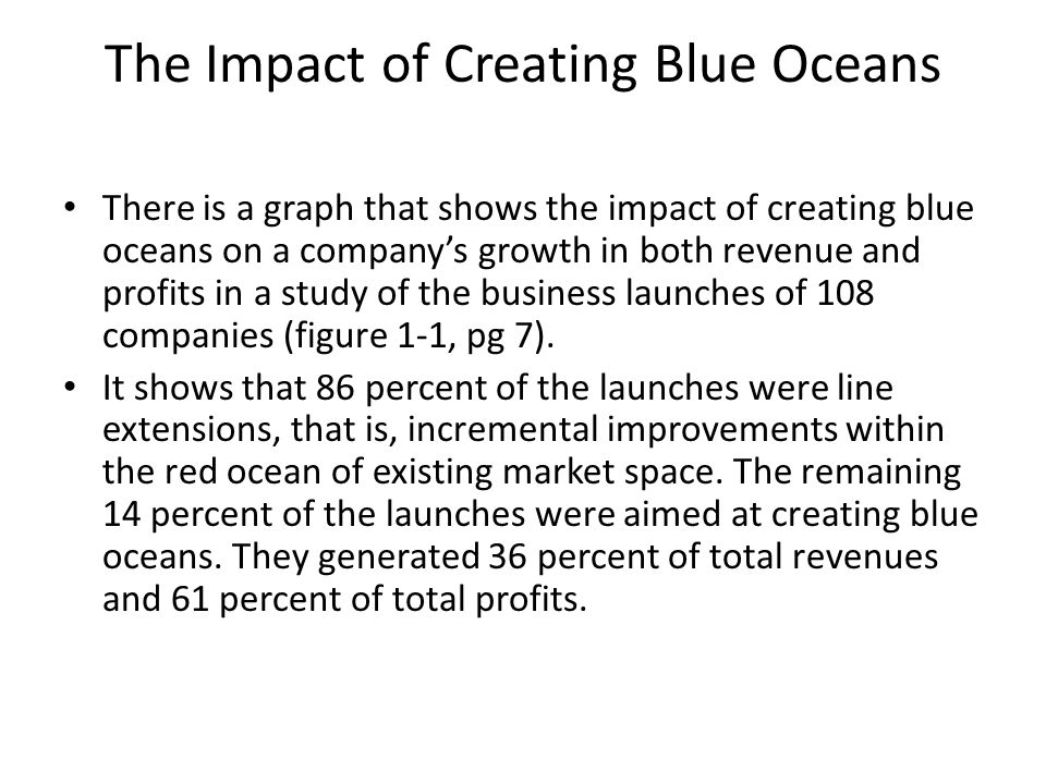 The Impact of Creating Blue Oceans There is a graph that shows the impact of creating blue oceans on a company's growth in both revenue and profits in