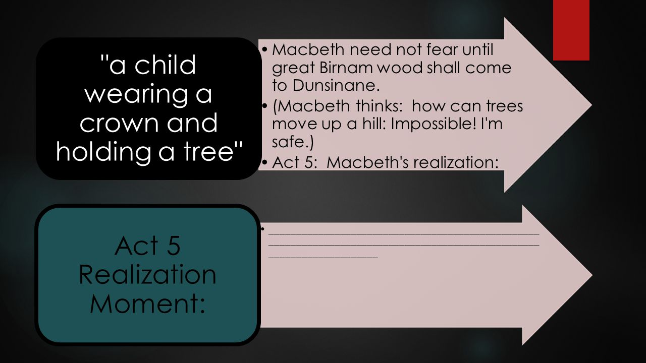 Macbeth need not fear until great Birnam wood shall come to Dunsinane. (Macbeth thinks: how can trees move up a hill: Impossible! I'm safe.) Act 5: Ma