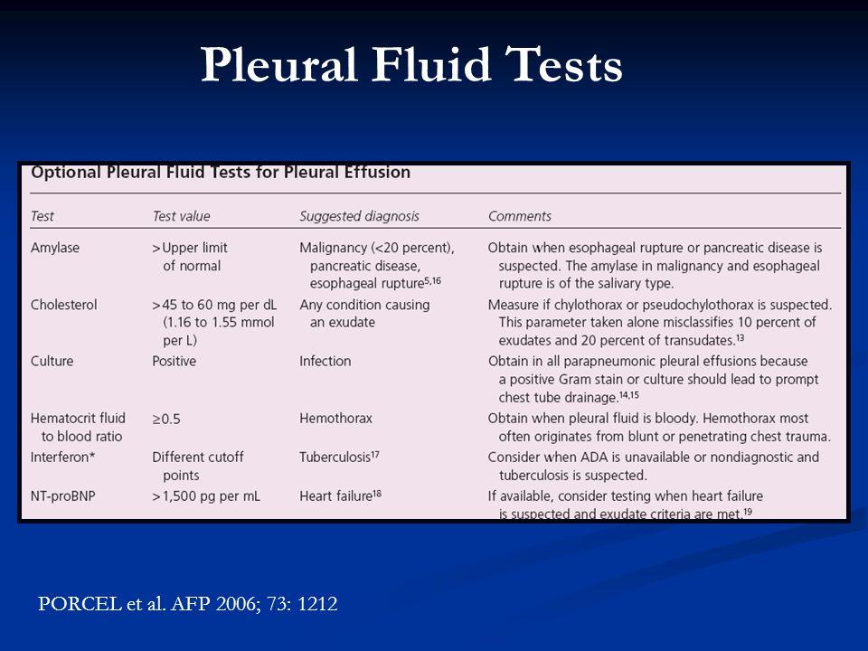 PORCEL et al. AFP 2006; 73: 1212 Pleural Fluid Tests