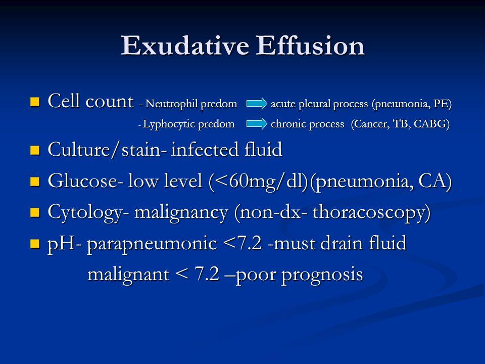 Exudative Effusion Cell count - Neutrophil predom acute pleural process (pneumonia, PE) Cell count - Neutrophil predom acute pleural process (pneumoni