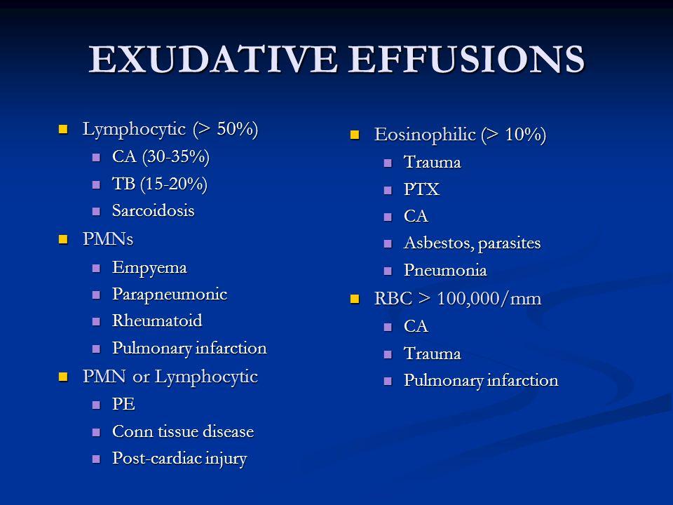 EXUDATIVE EFFUSIONS Lymphocytic (> 50%) Lymphocytic (> 50%) CA (30-35%) CA (30-35%) TB (15-20%) TB (15-20%) Sarcoidosis Sarcoidosis PMNs PMNs Empyema