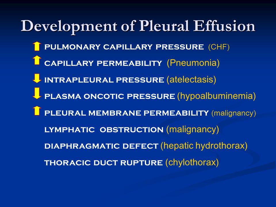 Development of Pleural Effusion pulmonary capillary pressure (CHF) capillary permeability (Pneumonia) intrapleural pressure (atelectasis) plasma oncot