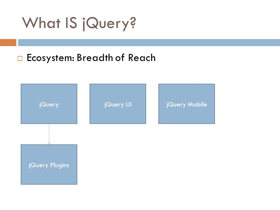 What IS jQuery  Ecosystem: Breadth of Reach jQueryjQuery UIjQuery Mobile jQuery Plugins