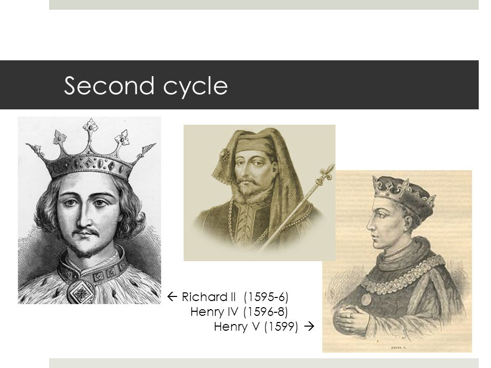 Second cycle  Richard II (1595-6) Henry IV (1596-8) Henry V (1599) 