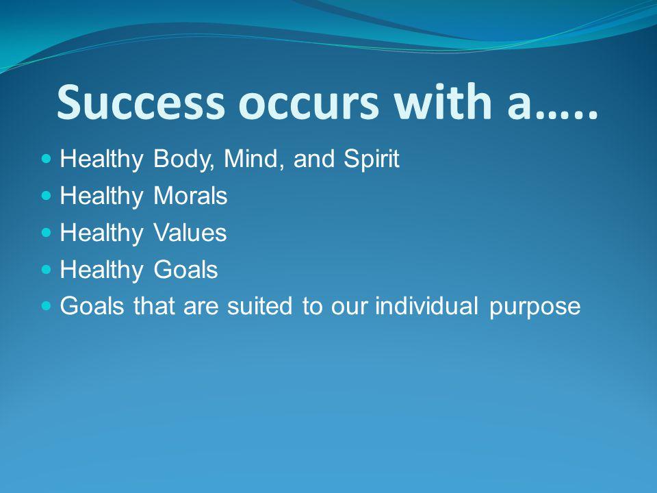 How To Achieve Goals 6.