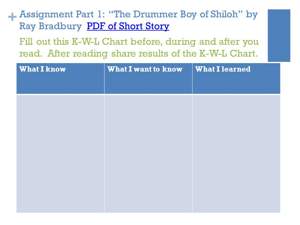 "+ Assignment Part 1: ""The Drummer Boy of Shiloh"" by Ray Bradbury PDF of Short StoryPDF of Short Story What I knowWhat I want to knowWhat I learned Fil"
