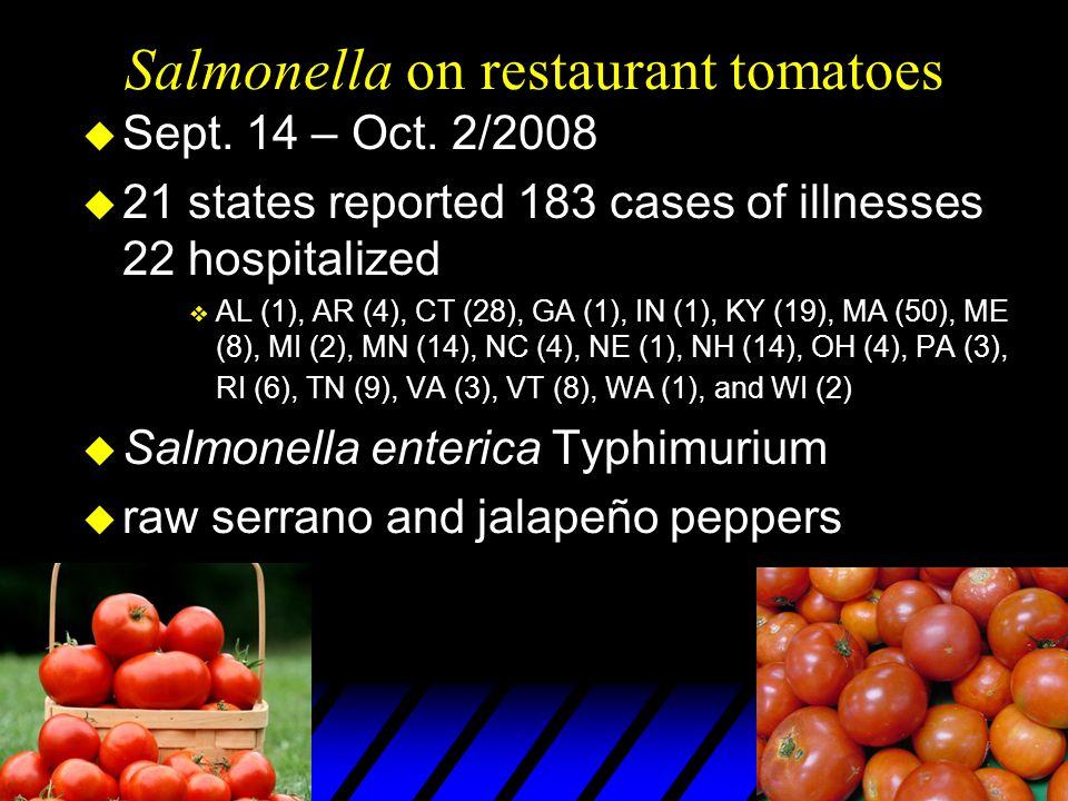 Salmonella on restaurant tomatoes u Sept. 14 – Oct. 2/2008 u 21 states reported 183 cases of illnesses 22 hospitalized v AL (1), AR (4), CT (28), GA (