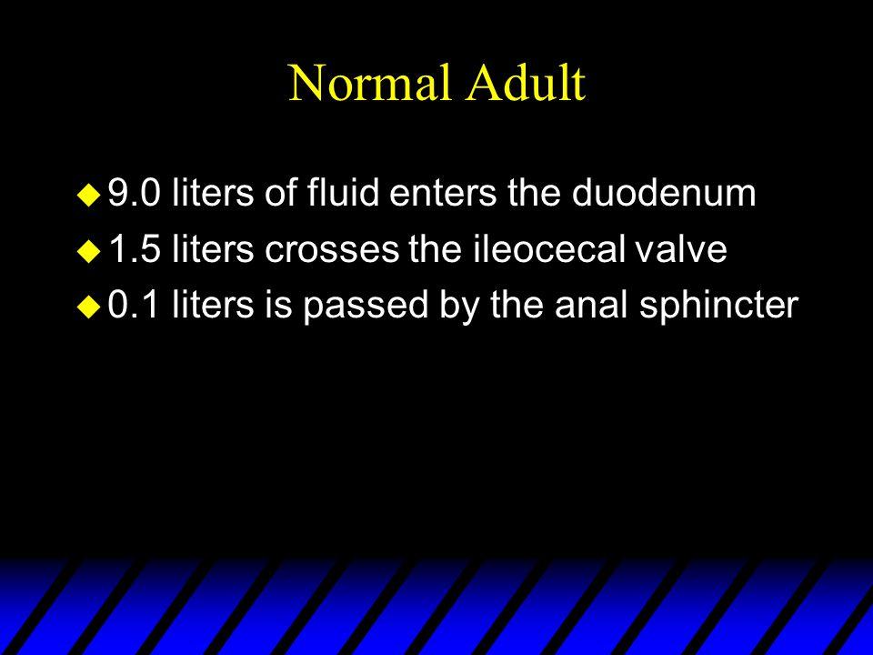 Normal Adult u 9.0 liters of fluid enters the duodenum u 1.5 liters crosses the ileocecal valve u 0.1 liters is passed by the anal sphincter
