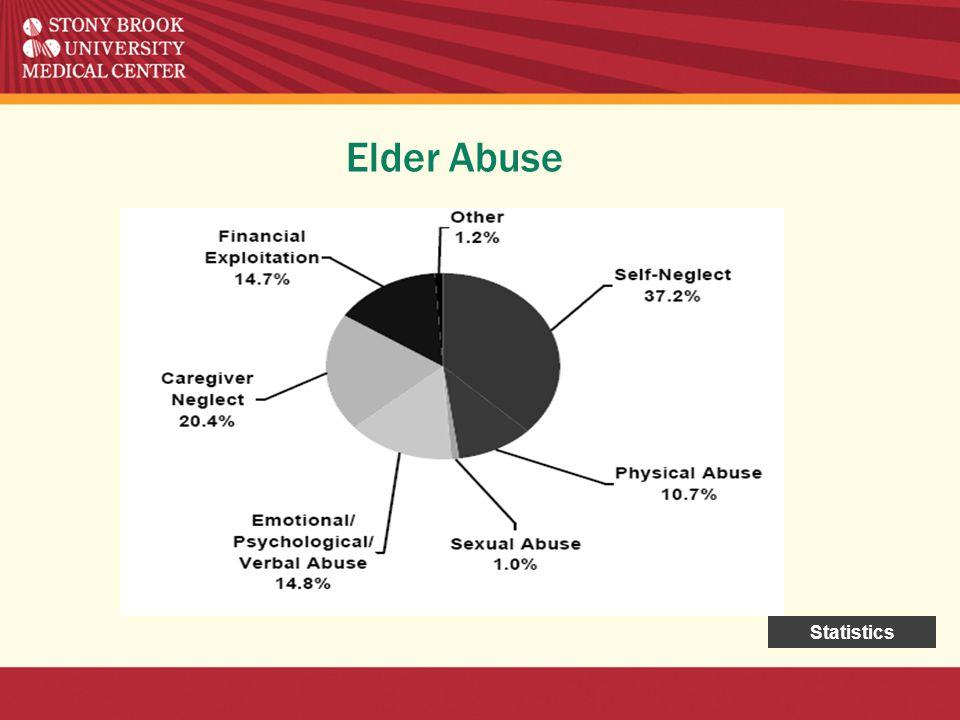 Elder Abuse Statistics