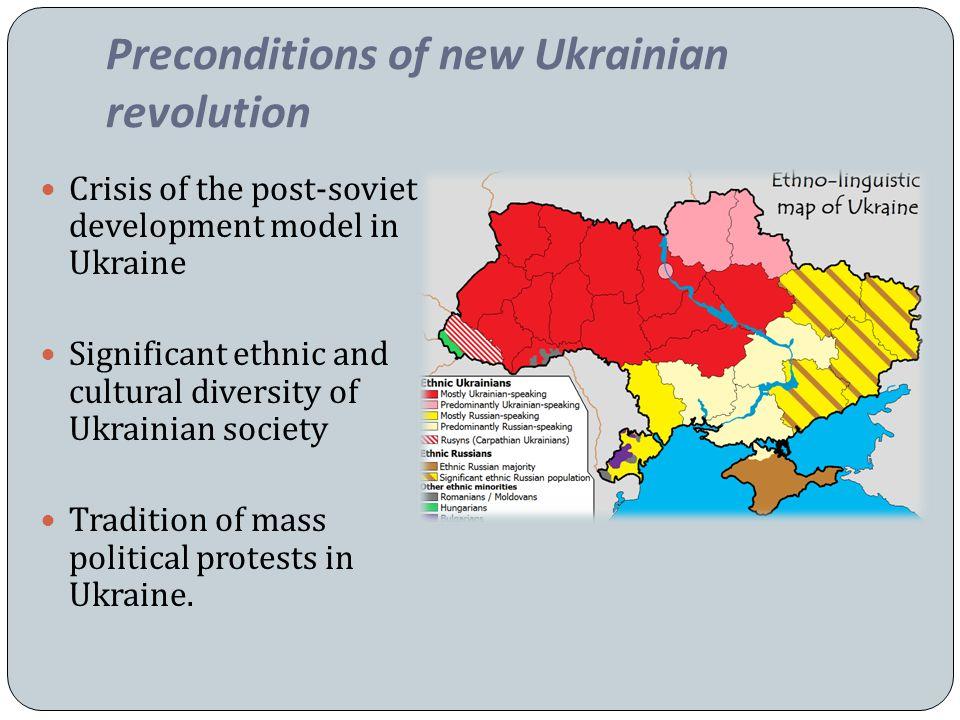 External actors in Ukrainian crisis Russia The EU The USA