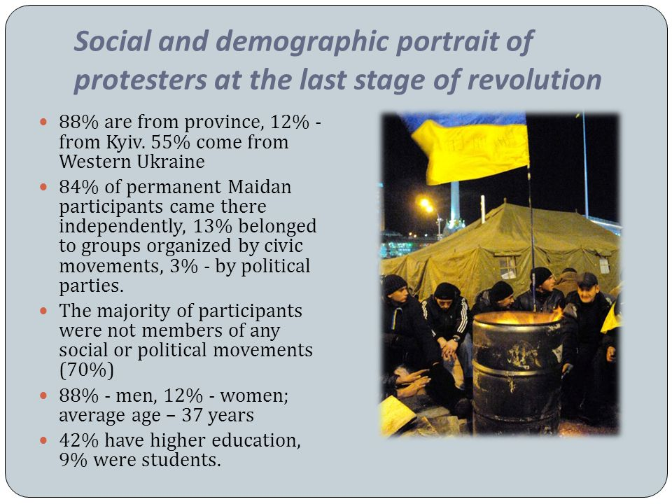 Social and demographic portrait of protesters at the last stage of revolution 88% are from province, 12% - from Kyiv.