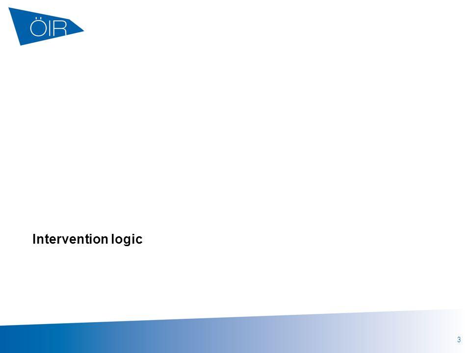 3 Intervention logic