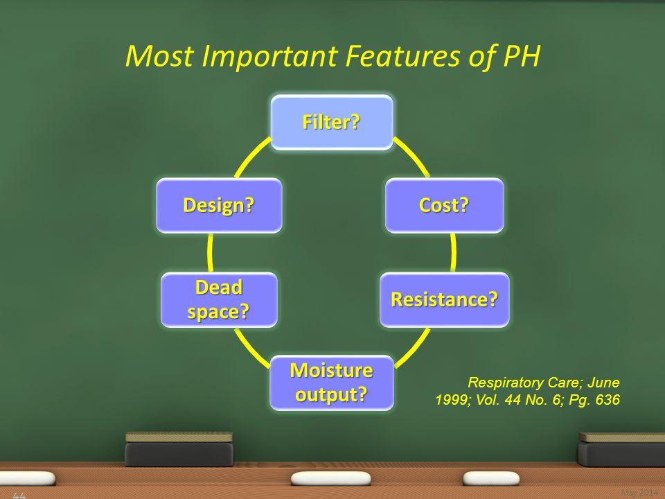 Most Important Features of PH 44 Filter? Cost? Resistance? Moisture output? Dead space? Design? Respiratory Care; June 1999; Vol. 44 No. 6; Pg. 636 Ma