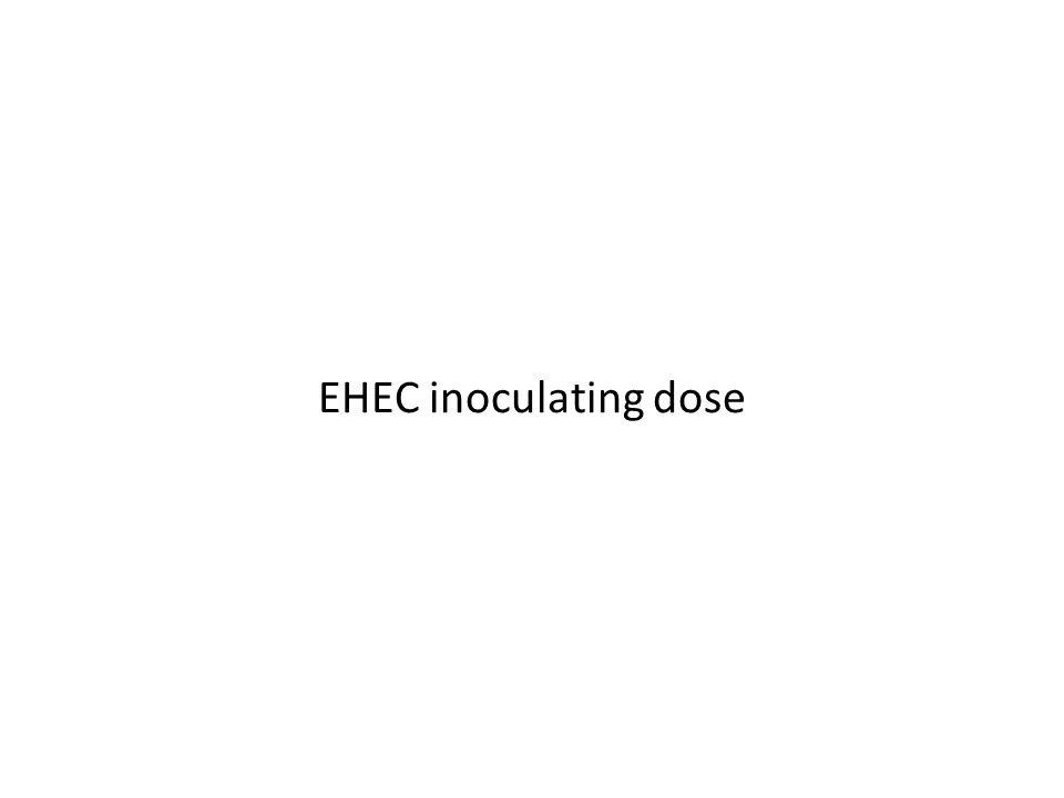 EHEC inoculating dose