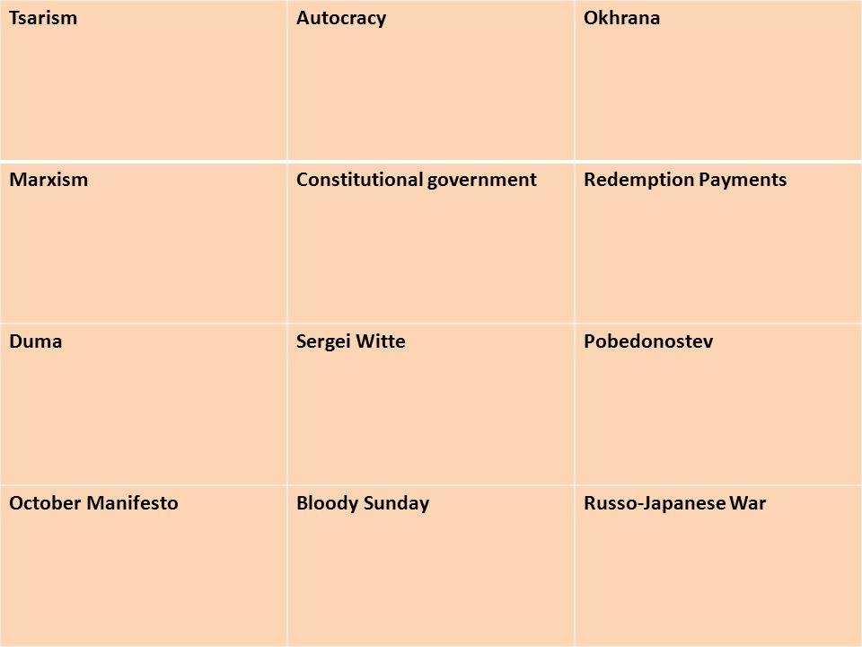 TsarismAutocracyOkhrana MarxismConstitutional governmentRedemption Payments DumaSergei WittePobedonostev October ManifestoBloody SundayRusso-Japanese War