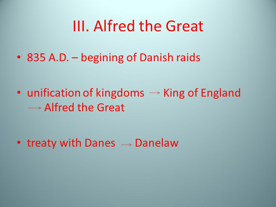 III. Alfred the Great 835 A.D.