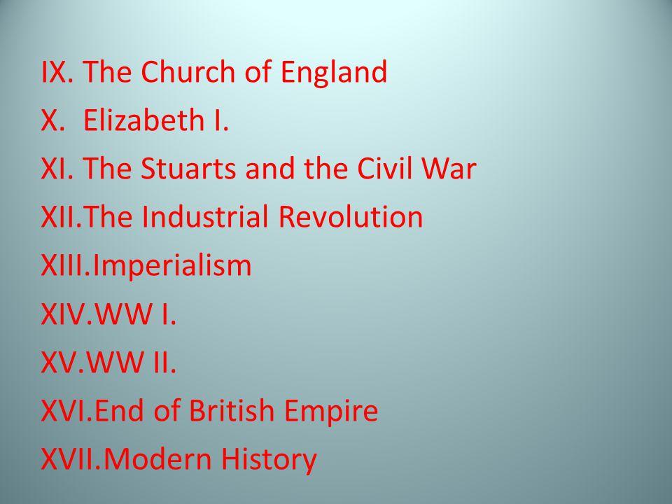 IX.The Church of England X.Elizabeth I.