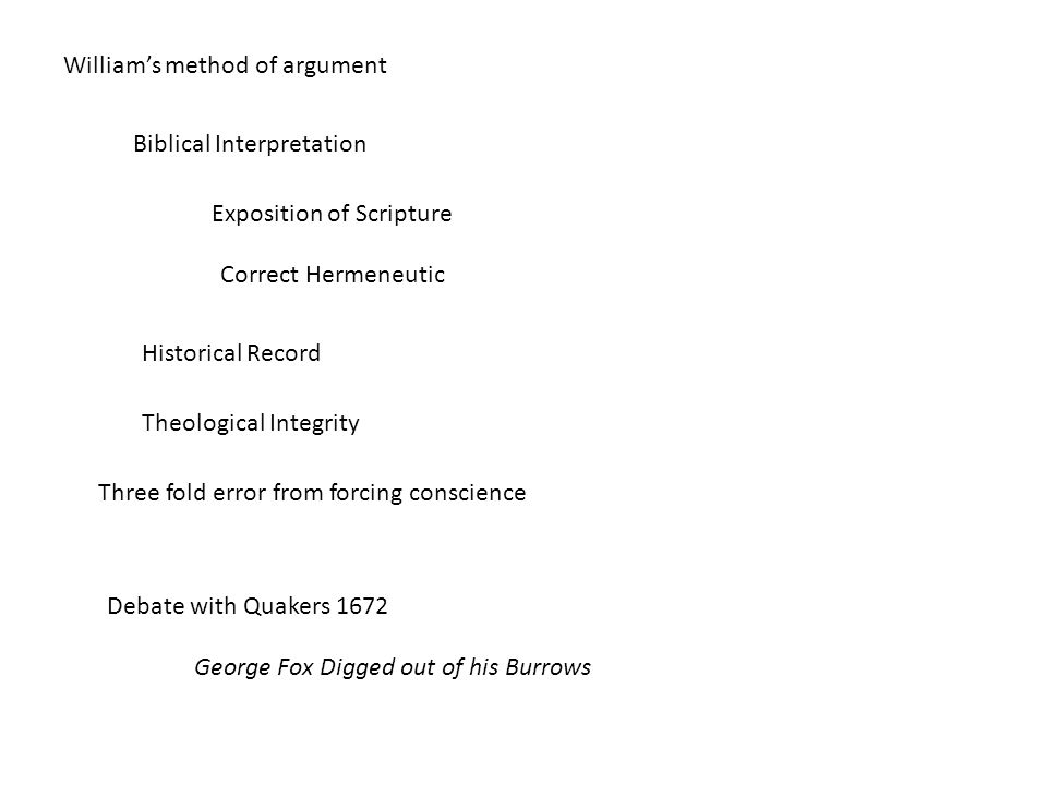 William's method of argument Biblical Interpretation Exposition of Scripture Correct Hermeneutic Historical Record Theological Integrity Three fold error from forcing conscience Debate with Quakers 1672 George Fox Digged out of his Burrows