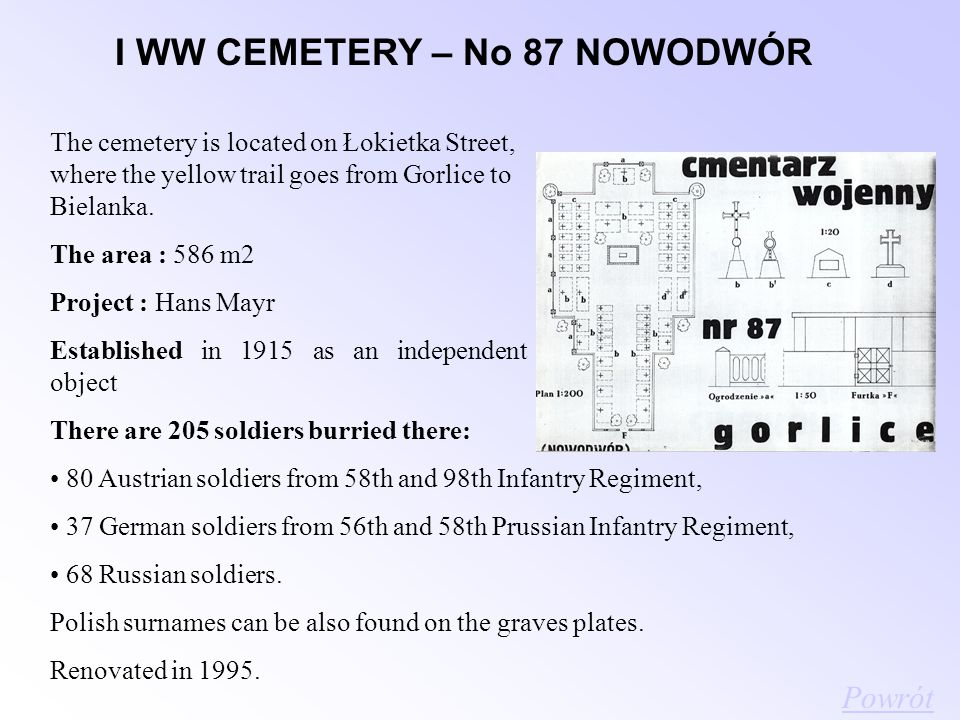 I WW CEMETERY - No 92 The cemetery is situated about 250 m east from Stróżowska Street.