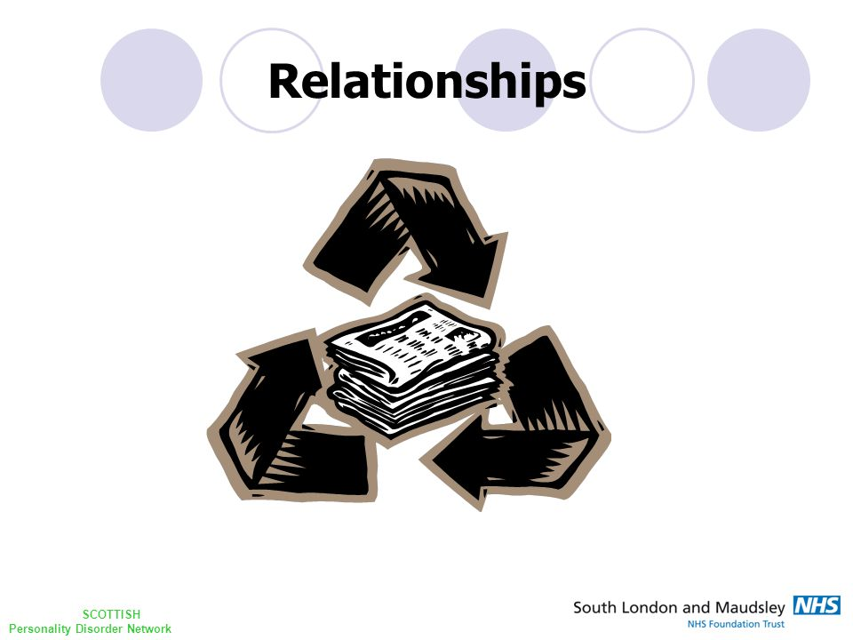 SCOTTISH Personality Disorder Network Relationships