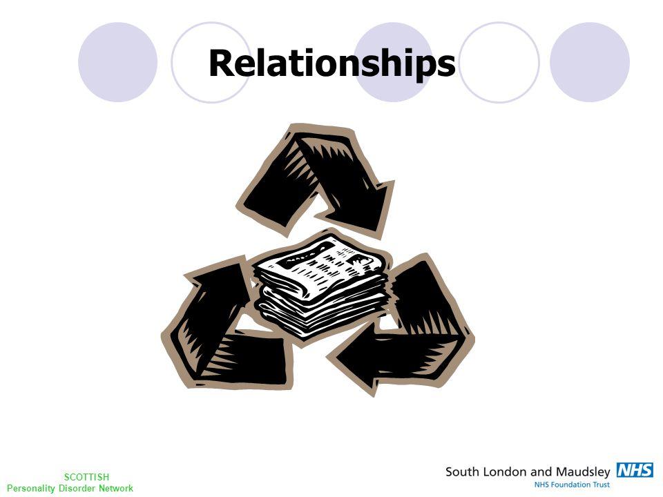 SCOTTISH Personality Disorder Network Relationships