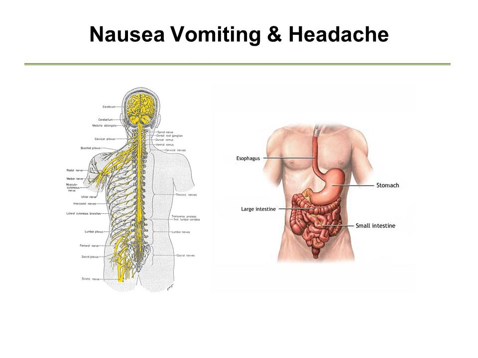 Nausea Vomiting & Headache