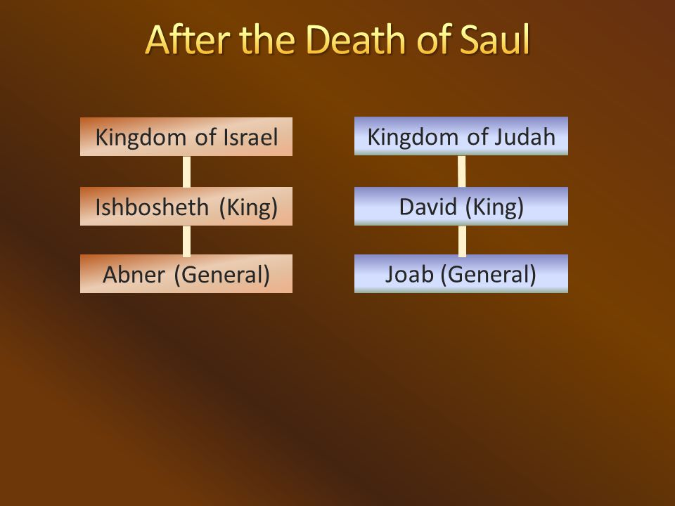 Kingdom of Israel Ishbosheth (King) Abner (General) Kingdom of Judah David (King) Joab (General)