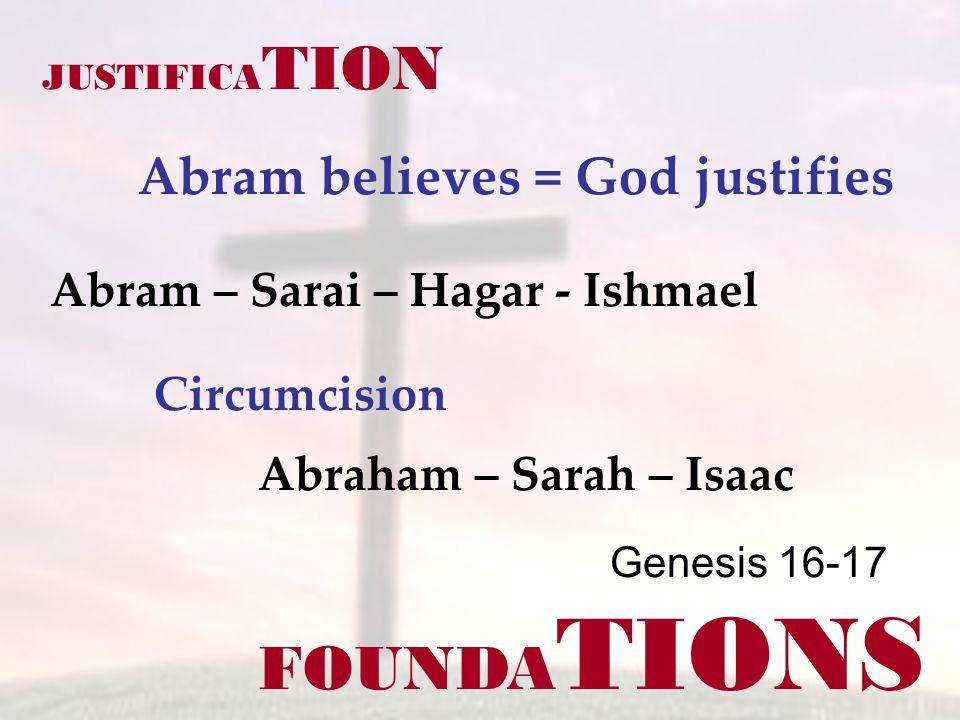 FOUNDA TIONS Genesis 16-17 JUSTIFICA TION Abram believes = God justifies Abram – Sarai – Hagar - Ishmael Circumcision Abraham – Sarah – Isaac