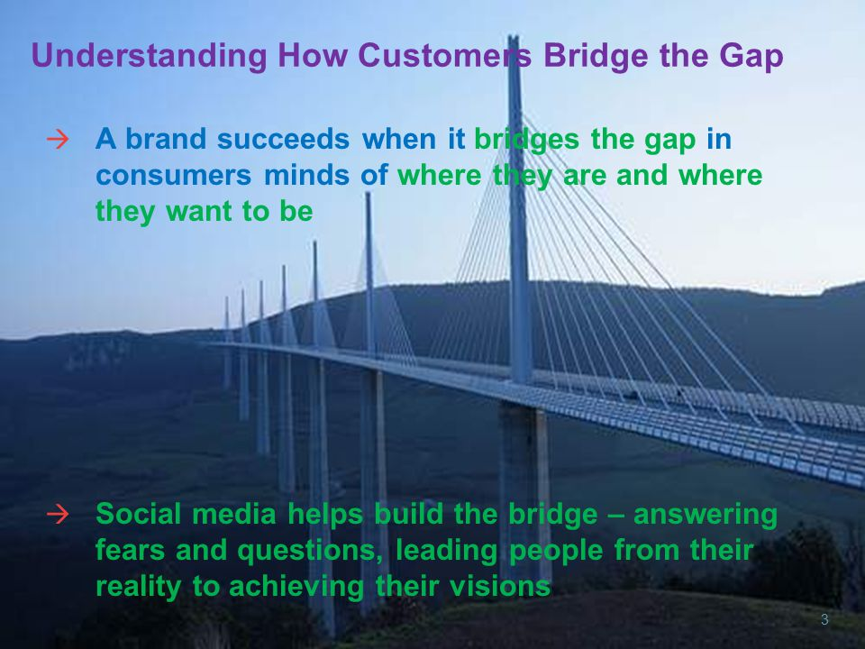 3  A brand succeeds when it bridges the gap in consumers minds of where they are and where they want to be  Social media helps build the bridge – answering fears and questions, leading people from their reality to achieving their visions Understanding How Customers Bridge the Gap
