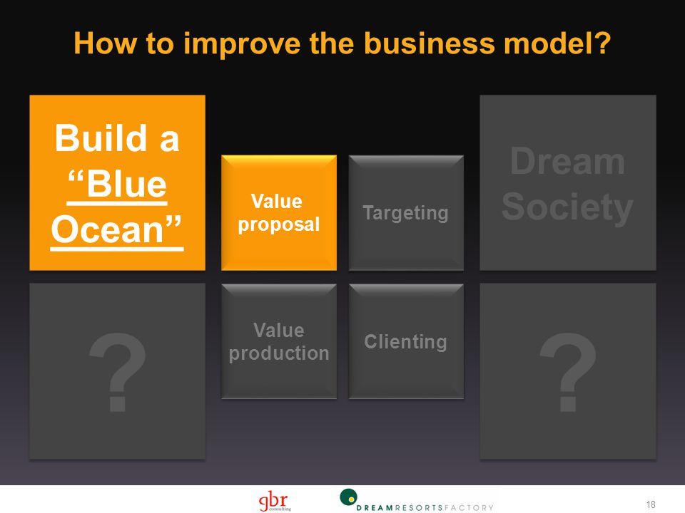 "Build a ""Blue Ocean"" Build a ""Blue Ocean"" Targeting Value proposal Value proposal Clienting Value production Value production ? ? ? ? How to improve t"