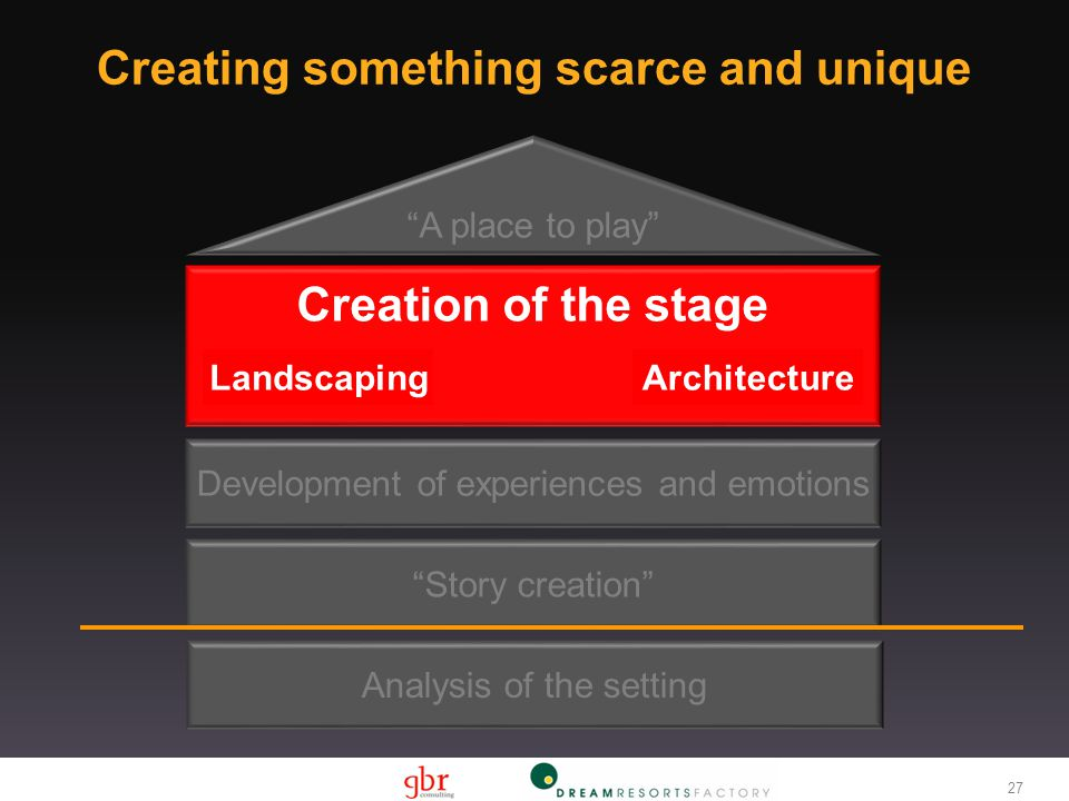 Development of experiences and emotions Creation of the stage LandscapingArchitecture A place to play Story creation Analysis of the setting 27 Creating something scarce and unique