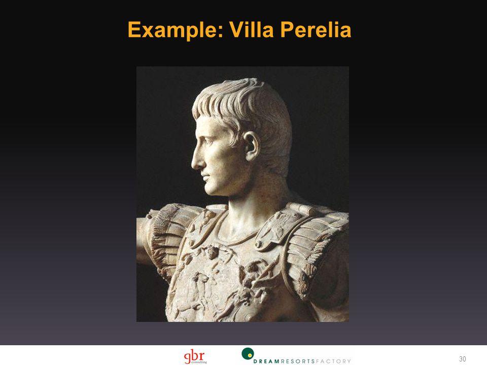 Example: Villa Perelia 30