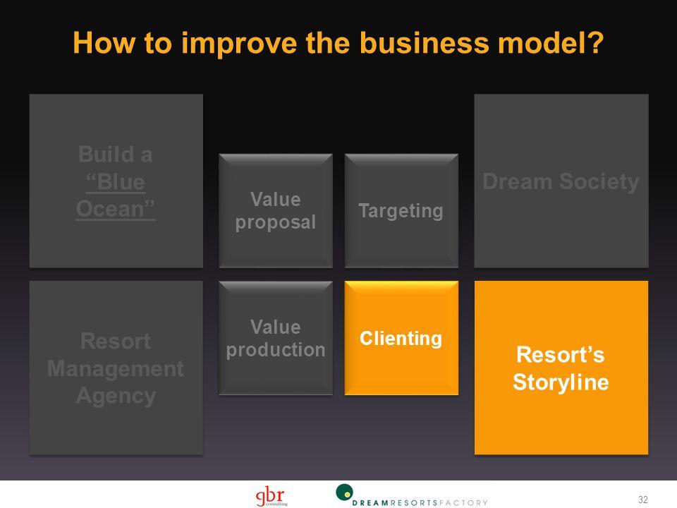 "Build a ""Blue Ocean"" Build a ""Blue Ocean"" Resort's Storyline Resort's Storyline Targeting Clienting Value production Value production Resort Managemen"