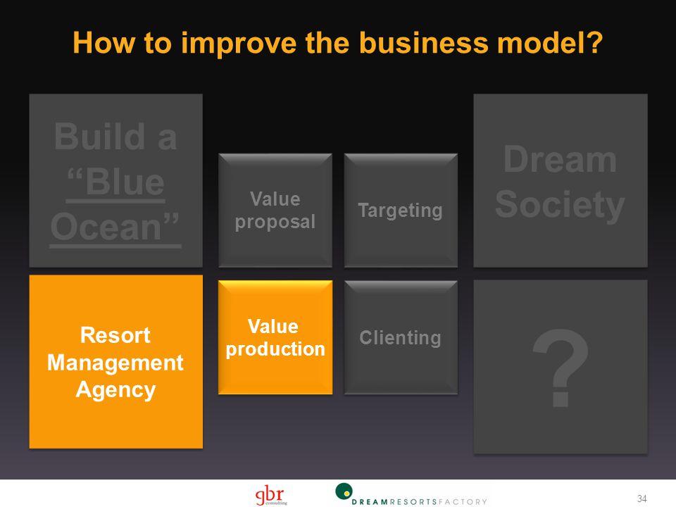 "Build a ""Blue Ocean"" Build a ""Blue Ocean"" Resort Management Agency Resort Management Agency Targeting Value production Value production Clienting ? ?"