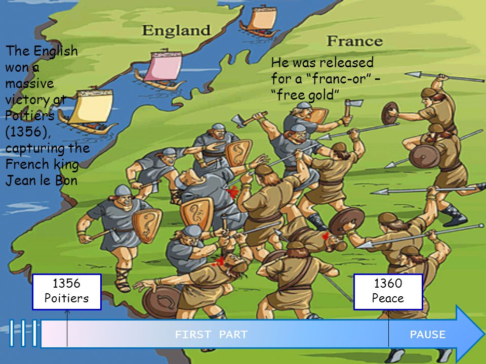 The English won a massive victory at Poitiers (1356), capturing the French king Jean le Bon FIRST PART PAUSE 1356 Poitiers 1360 Peace He was released for a franc-or – free gold