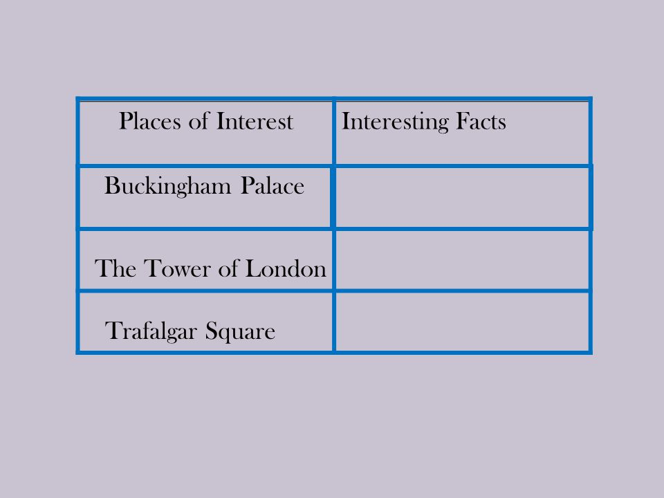 Places of InterestInteresting Facts Buckingham Palace The Tower of London Trafalgar Square
