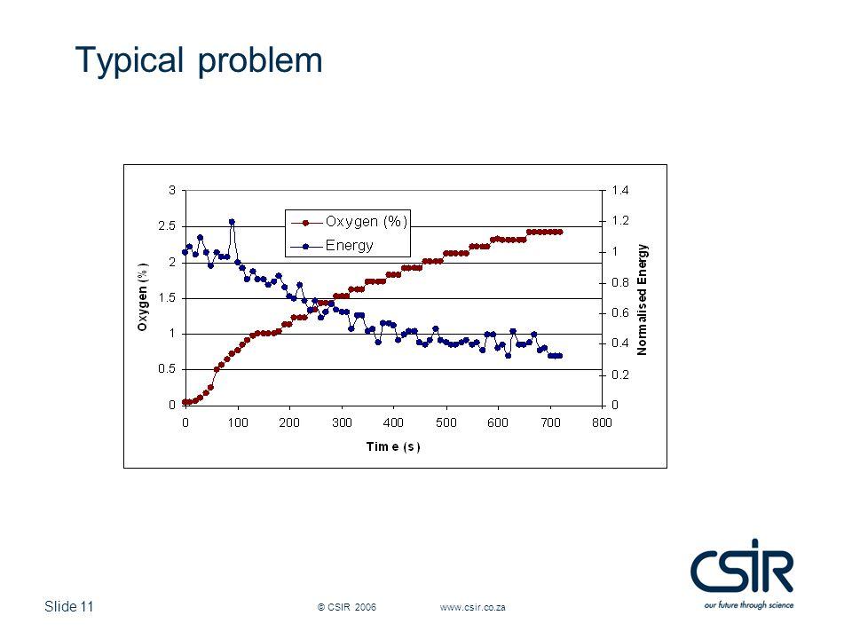 Slide 11 © CSIR 2006 www.csir.co.za Typical problem