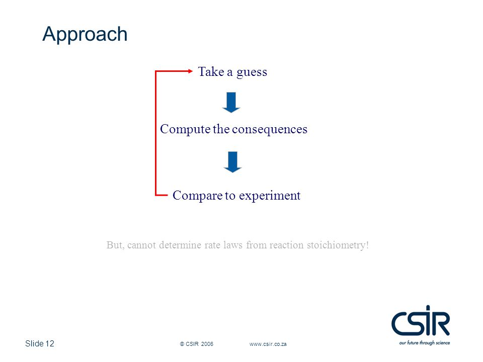 Slide 12 © CSIR 2006 www.csir.co.za Approach Take a guess Compute the consequences Compare to experiment But, cannot determine rate laws from reaction stoichiometry!
