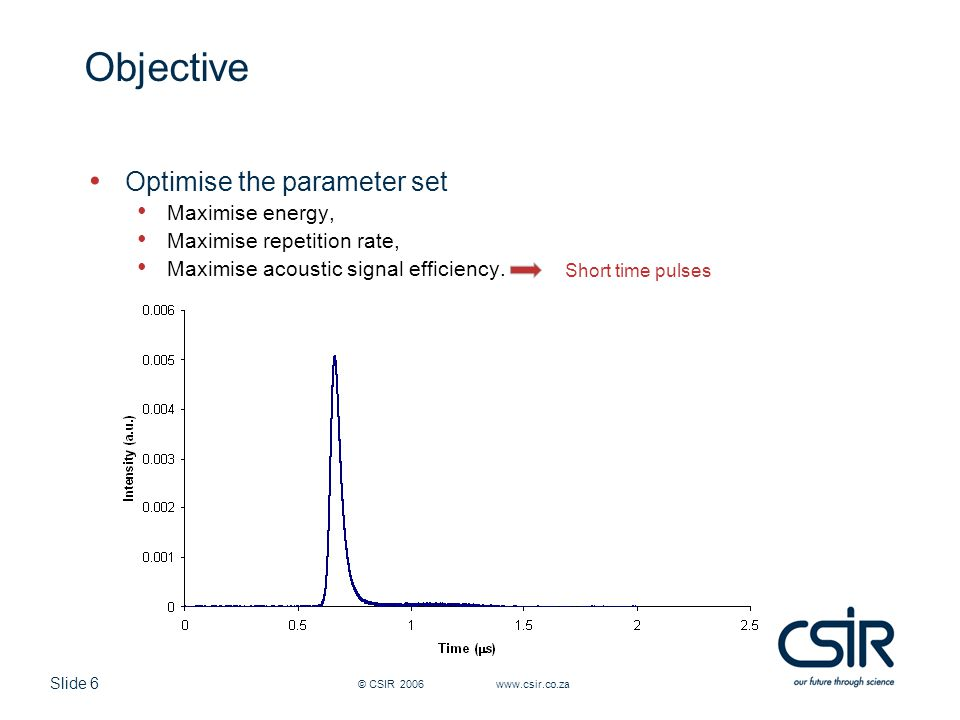 Slide 17 © CSIR 2006 www.csir.co.za Recombination rate
