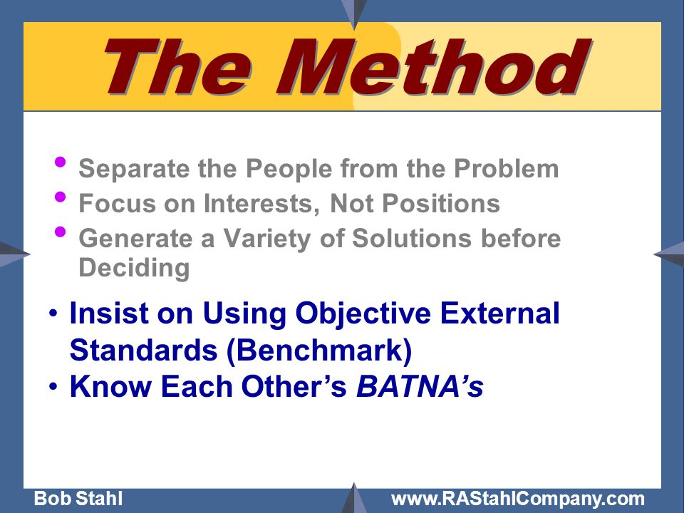 Bob Stahl www.RAStahlCompany.com The Method Separate the People from the Problem Focus on Interests, Not Positions Generate a Variety of Solutions before Deciding Insist on Using Objective External Standards (Benchmark) Know Each Other's BATNA's