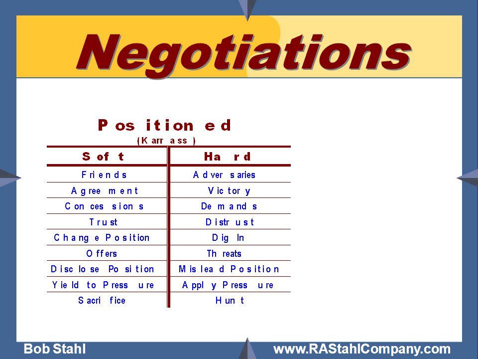Bob Stahl www.RAStahlCompany.com Negotiations