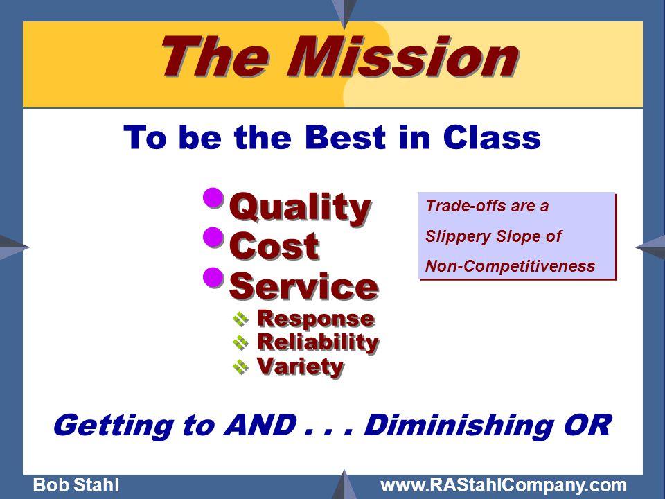 Bob Stahl www.RAStahlCompany.com Value Adding Supply Chain Supplier Customer/ Consumer Warehouse Sister Plant/ Partner Plant/Factory People