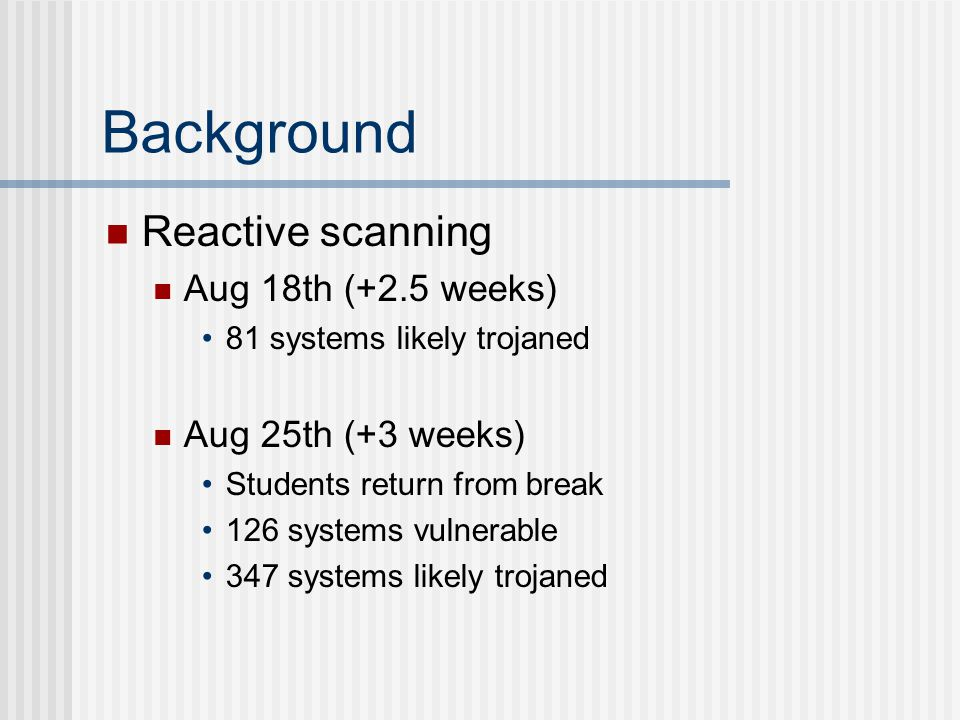Background Reactive scanning Aug 18th (+2.5 weeks) 81 systems likely trojaned Aug 25th (+3 weeks) Students return from break 126 systems vulnerable 347 systems likely trojaned