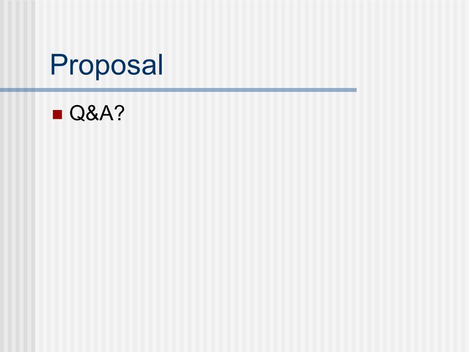 Proposal Q&A?