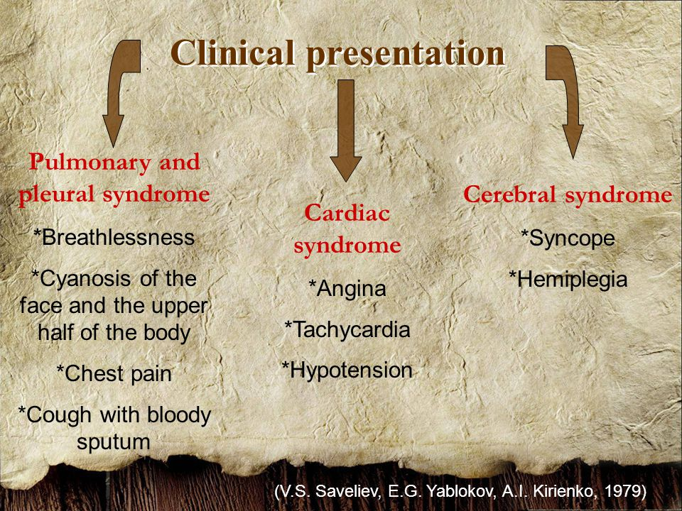 Сlinical presentation Pulmonary and pleural syndrome *Breathlessness *Cyanosis of the face and the upper half of the body *Chest pain *Cough with bloody sputum Cardiac syndrome *Angina *Tachycardia *Hypotension Cerebral syndrome *Syncope *Hemiplegia (V.S.
