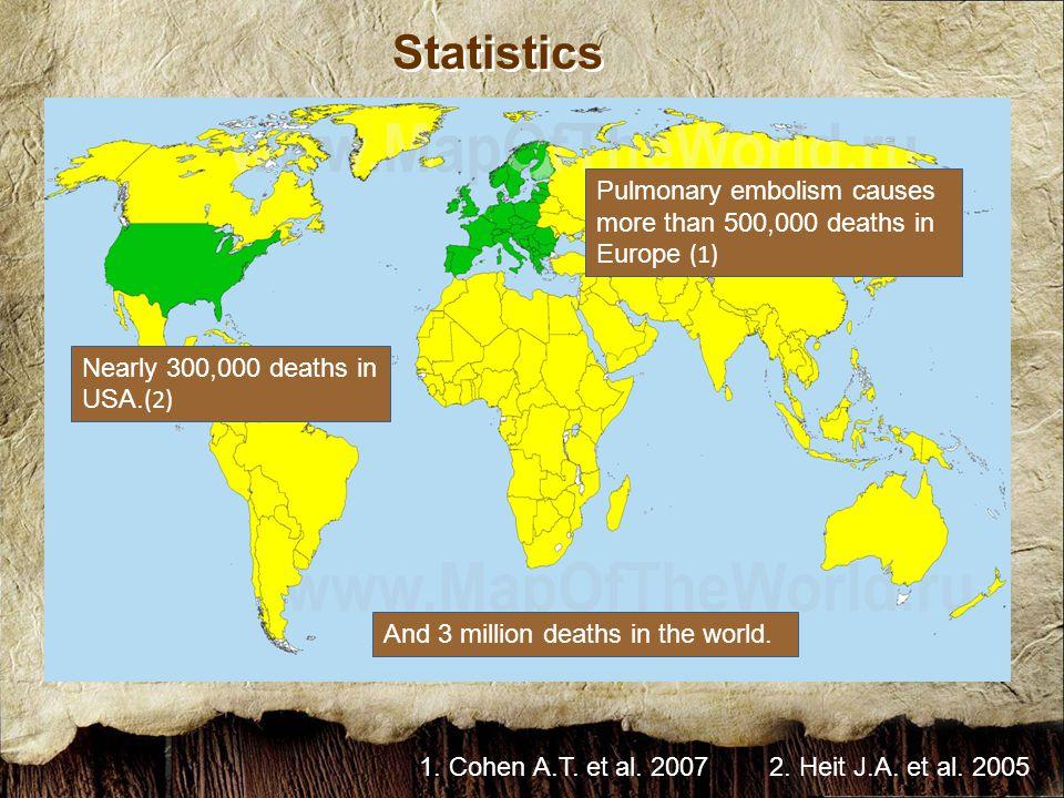 Statistics 1. Cohen A.T. et al. 2007 2. Heit J.A.