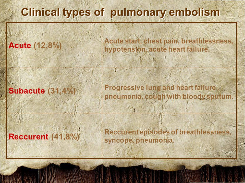 Modes of thrombolytic therapy in acute pulmonary embolism Modes of thrombolytic therapy in acute pulmonary embolism Streptokinase 250 000 IU as a loading dose over 30 minutes, then 100 000 IU/h for 12-24 hours Boost mode: 1500000 IU for 2 hours.