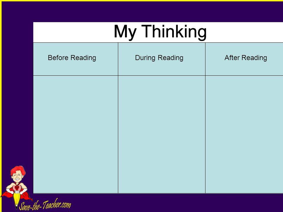 My Thinking Before ReadingDuring ReadingAfter Reading My Thinking Before ReadingDuring ReadingAfter Reading