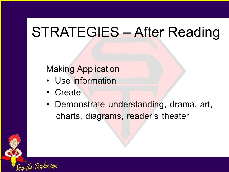 STRATEGIES – After Reading Making Application Use information Create Demonstrate understanding, drama, art, charts, diagrams, reader's theater